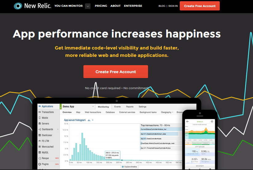 landing page example - new relic