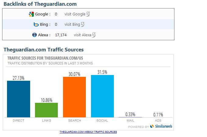 Webrank stats