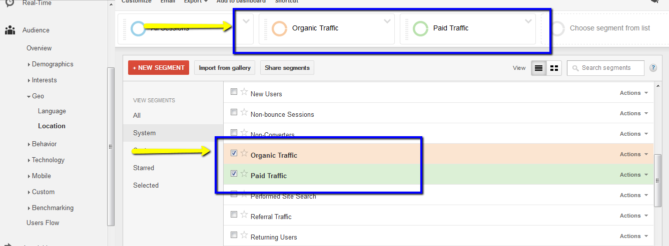 google analytics most visited pages