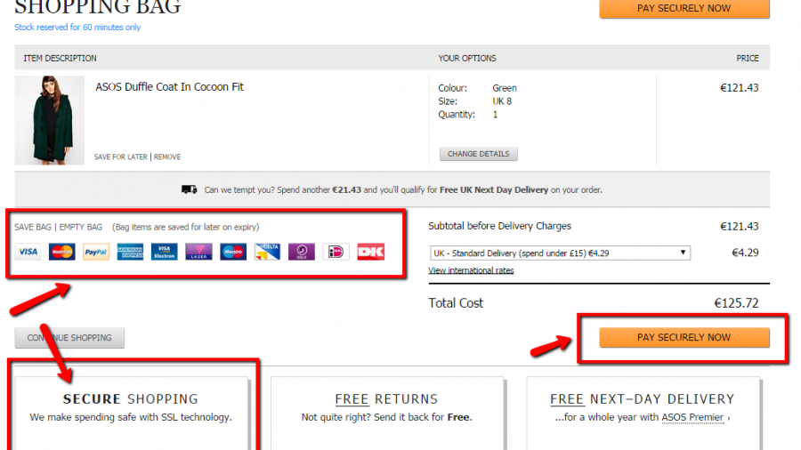 shopping cart conversion rate