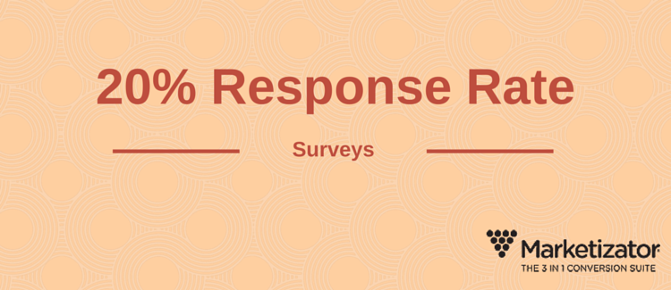 5 Tips To Increase The Response Rate for Your Omniconvert Surveys
