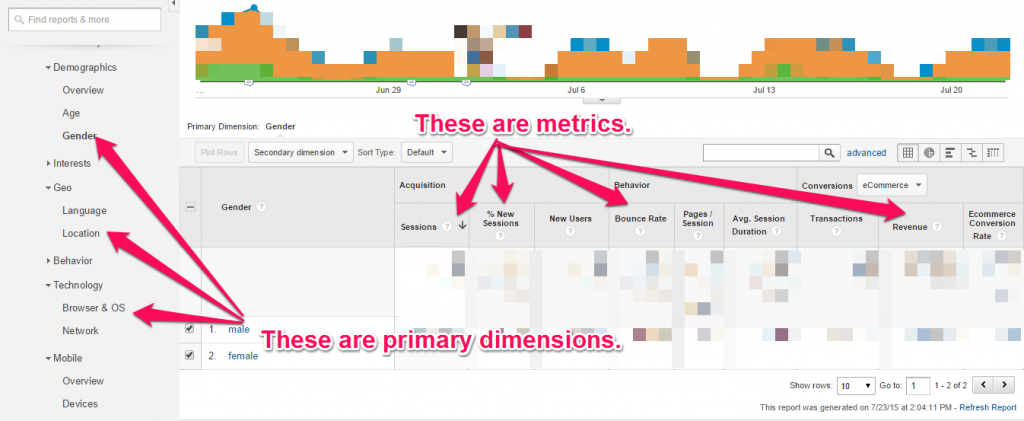 First/Optimize your website for conversions