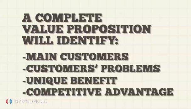 unique-value-proposition-investopedia