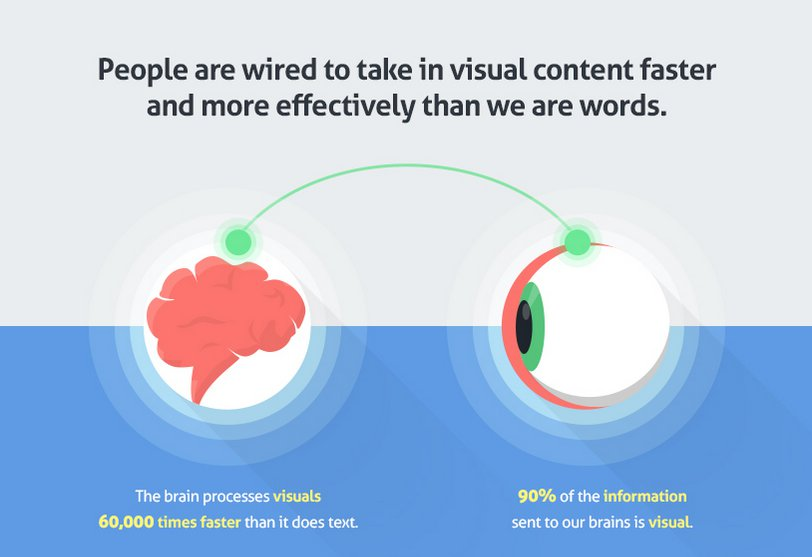 visual-content-infographic
