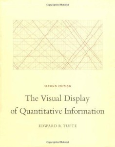 Tufte Visual Display