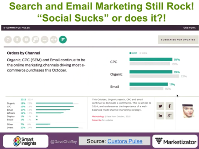 Search and email