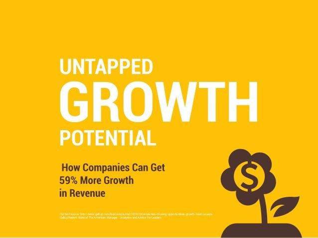Untapped Growth