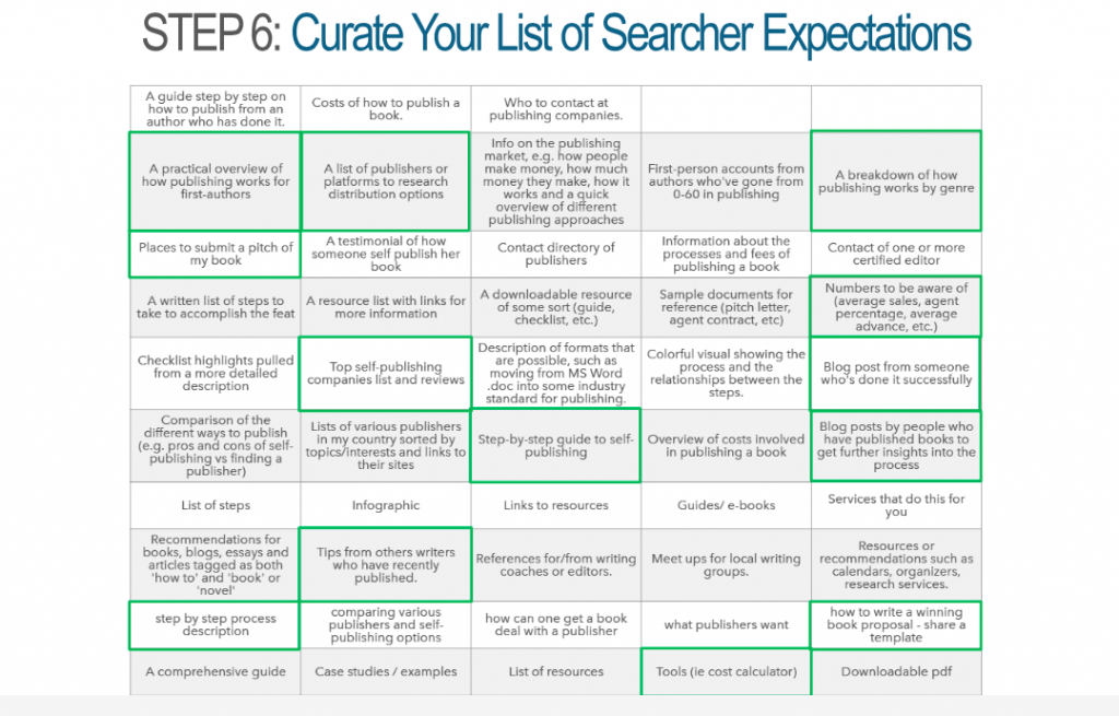 search list expectations