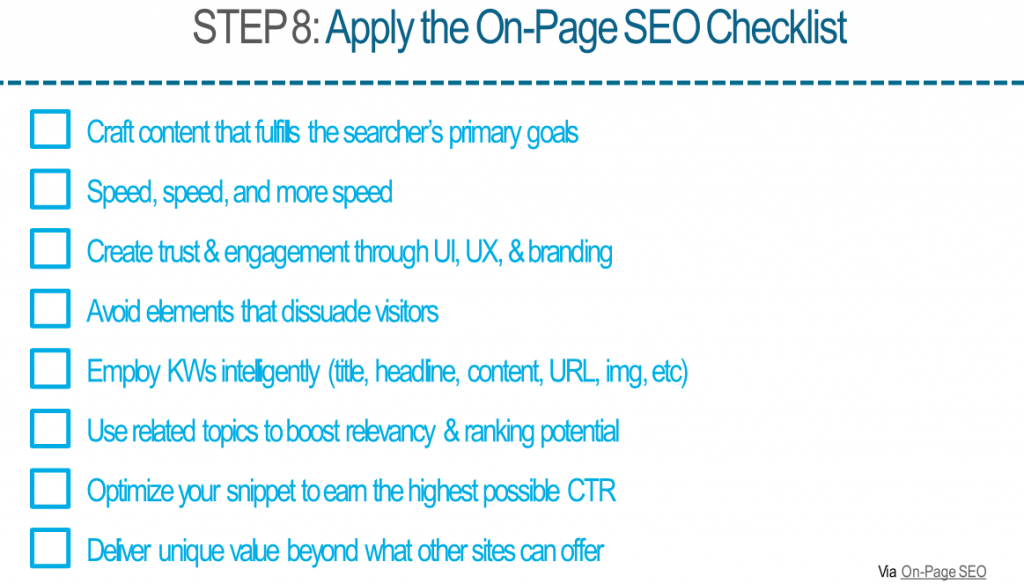 on-page seo & cro