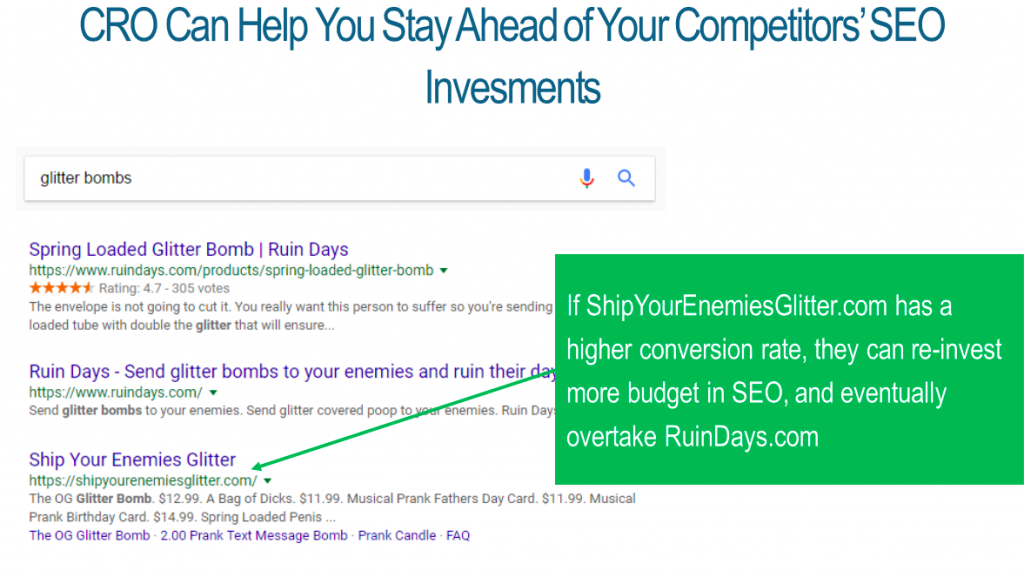 seo cro investments