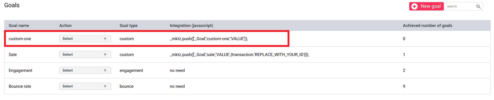 omniconvert custom goal details