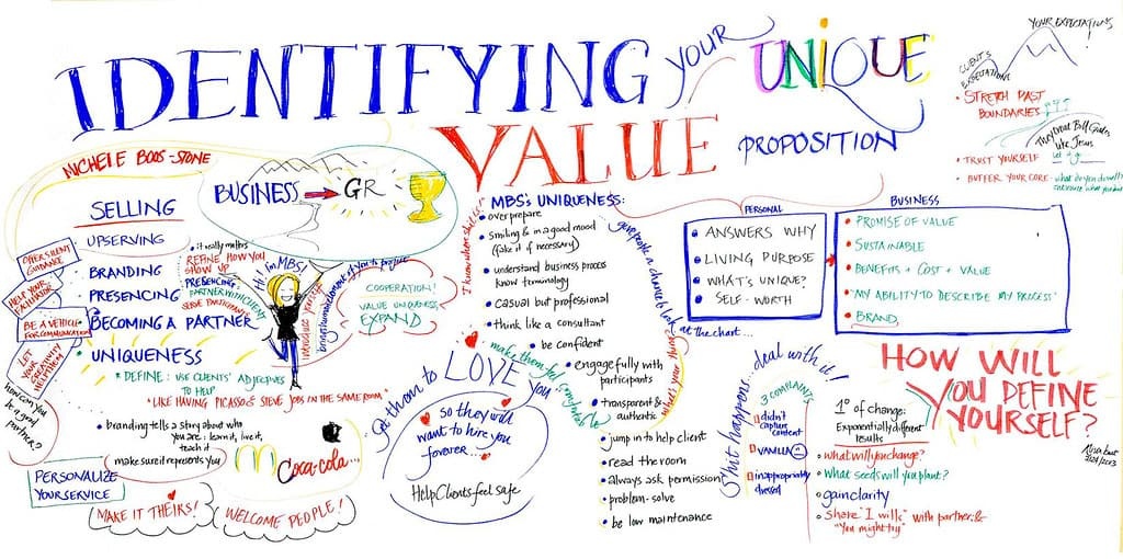 identifying your unique value proposition UVP