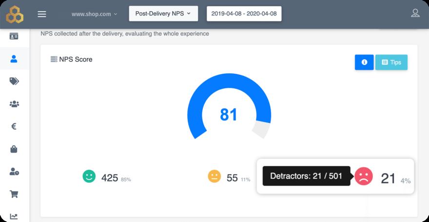 Customer Voice NPS Detractors