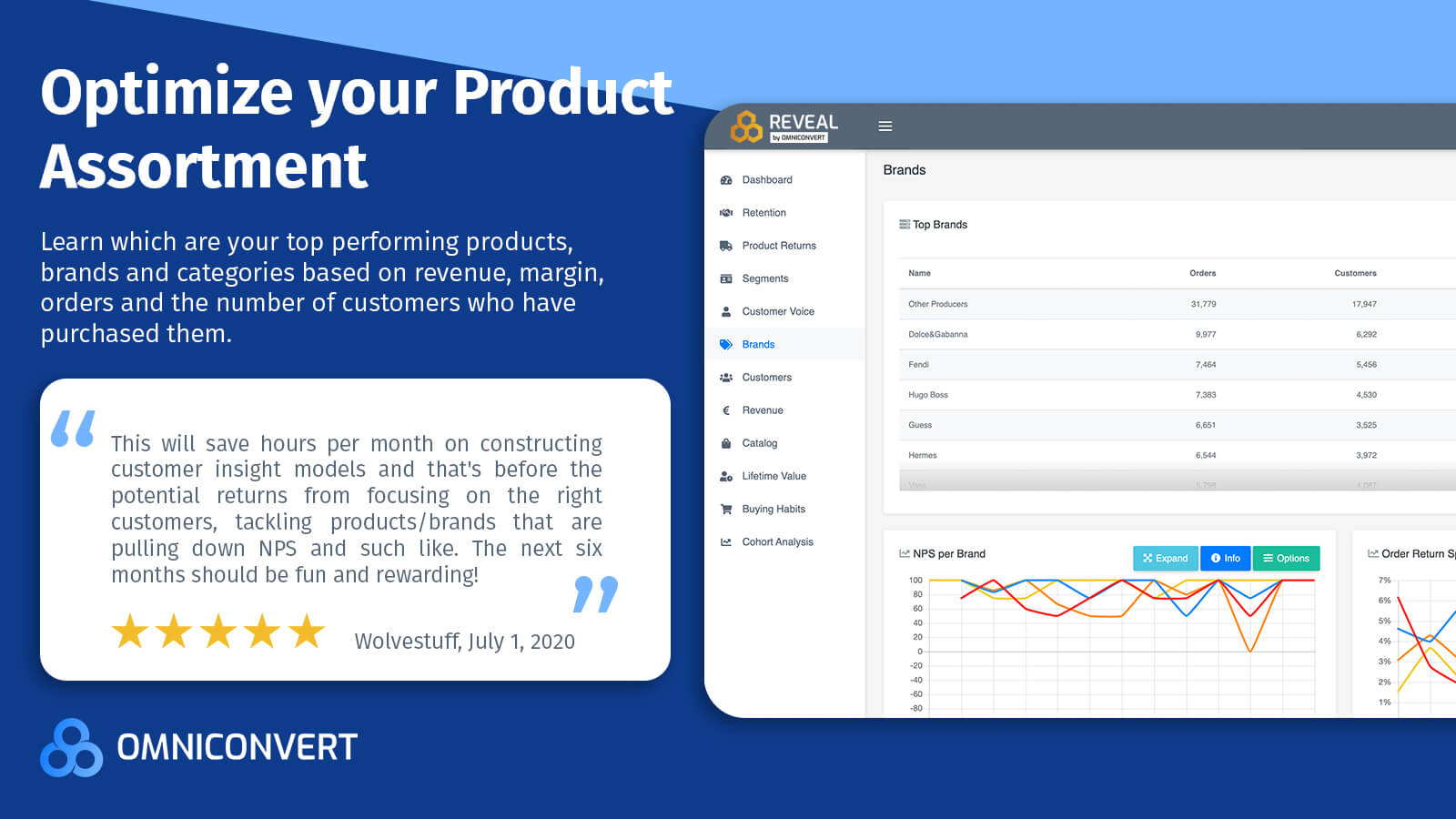 Revea-Screenshots---3---Product Assortment