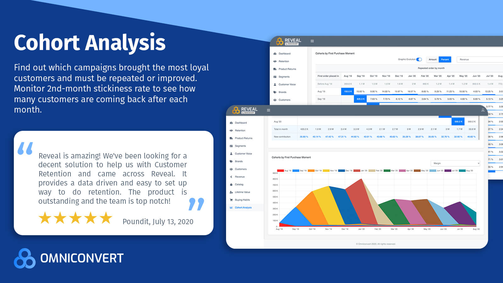Revea-Screenshots---4---Cohort-Analysis